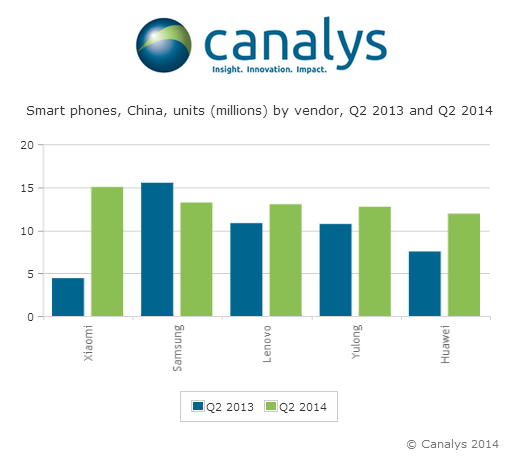 Canalys research report